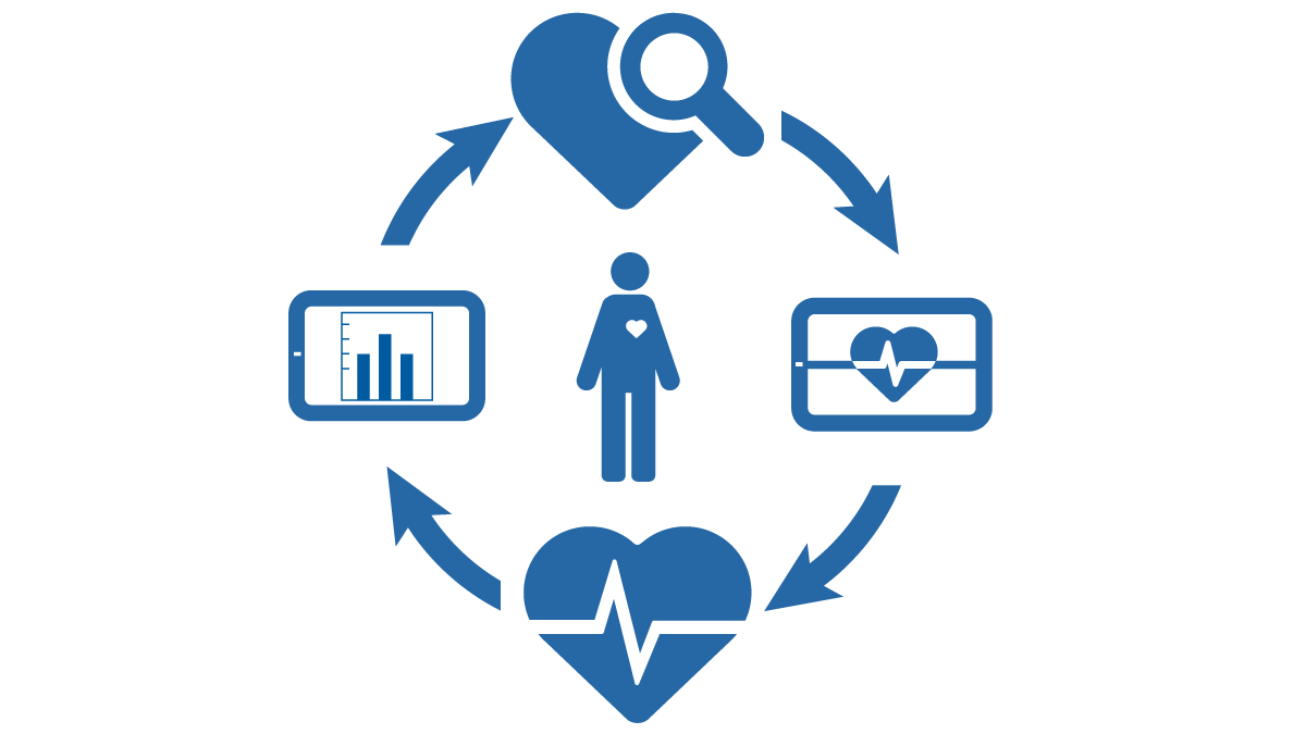 Biomedix Continuum Of Care