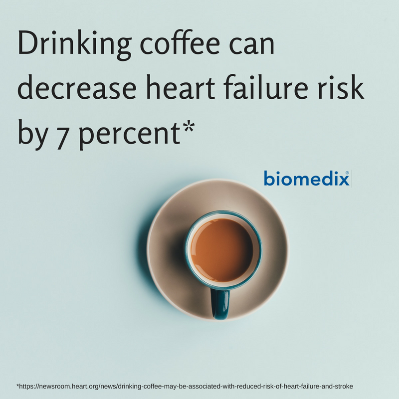 Drinking coffee can decrease heart failure risk by 7%
