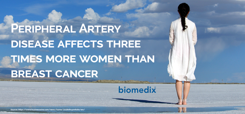PAD affects 3x more women than breast cancer