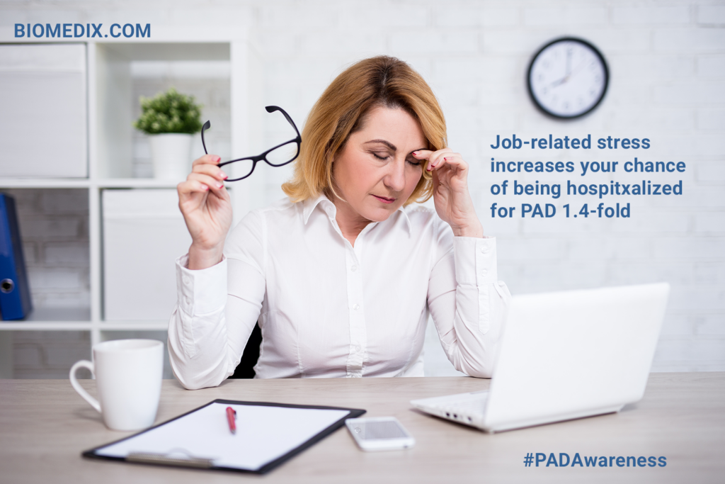 Job-related stress increase your chance of being hospitalized for PAD 1.4-fold